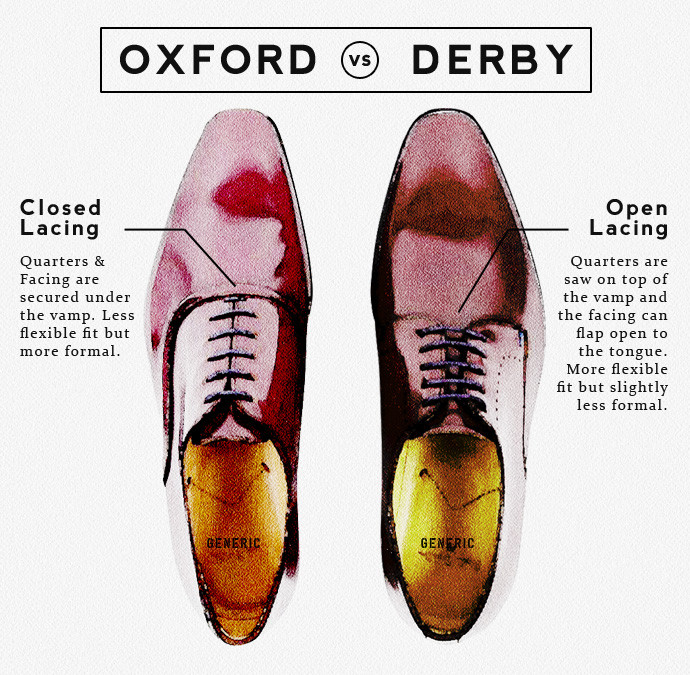 oxford-vs-derby