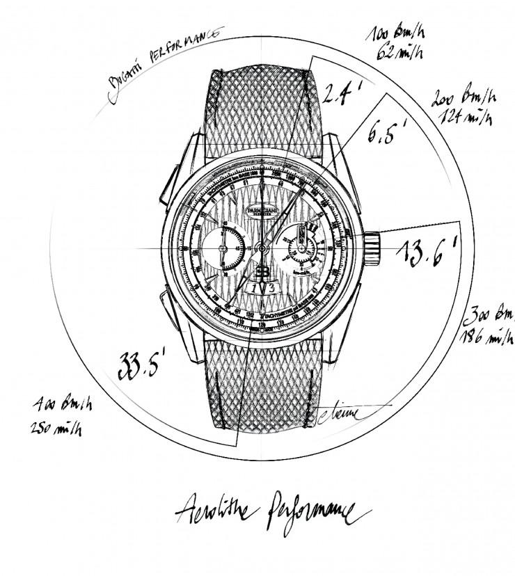 Bugatti_Aerolithe_Sketch_Magazine