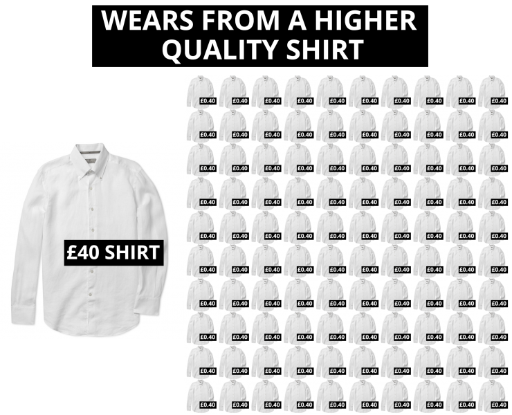 high-quality-shirt